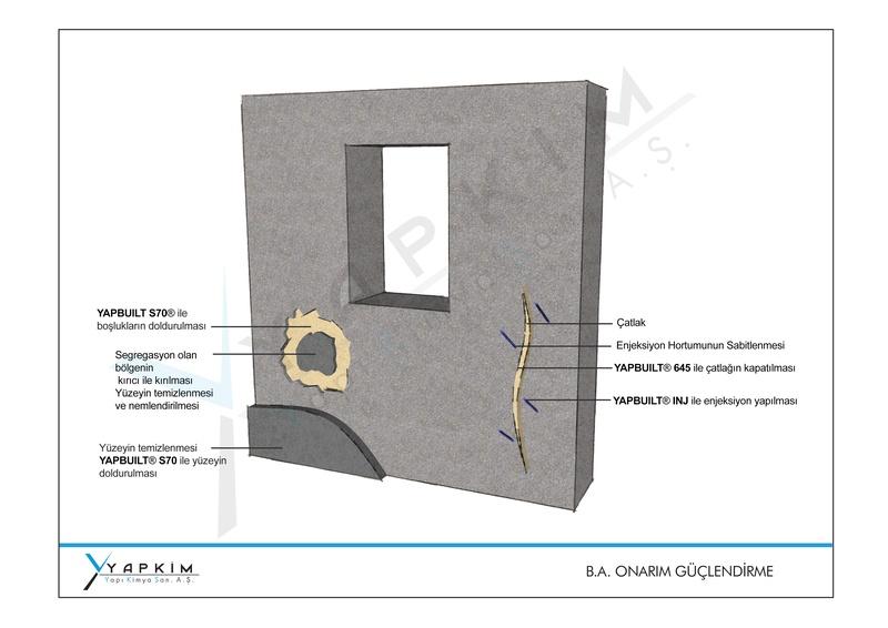 beton-onarıim-2d
